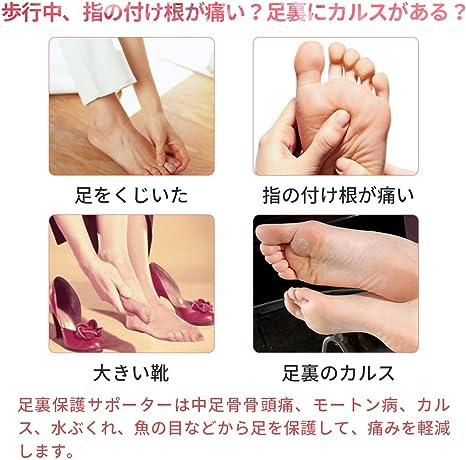 付け根 痛み の 足