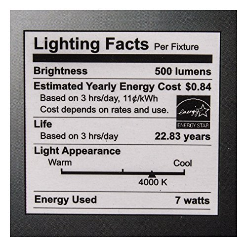 Indirect Led Lighting Design