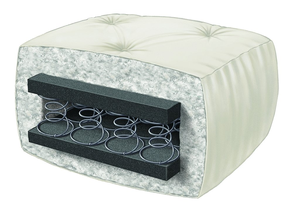 Amazoncom Serta Cypress Double Sided Innerspring Full Futon