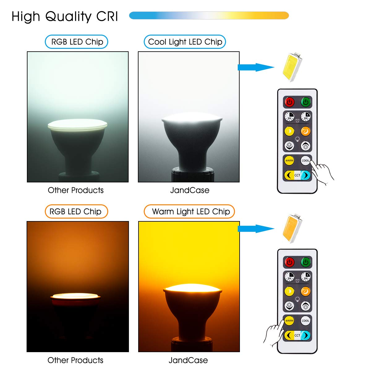 350lm Adjustable Home Lighting Dimmable Warm Cool White JandCase GU10 Tunable LED Bulbs with Remote Control 5W Color Changing Light Bulbs Available 2700K-6500K 2 Pack 40W Equivalent