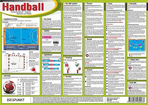 Handball: Hallenhandball - Regeln, Abläufe und Maße