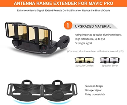 Cinhent Drone Accessories Kit  product image 10