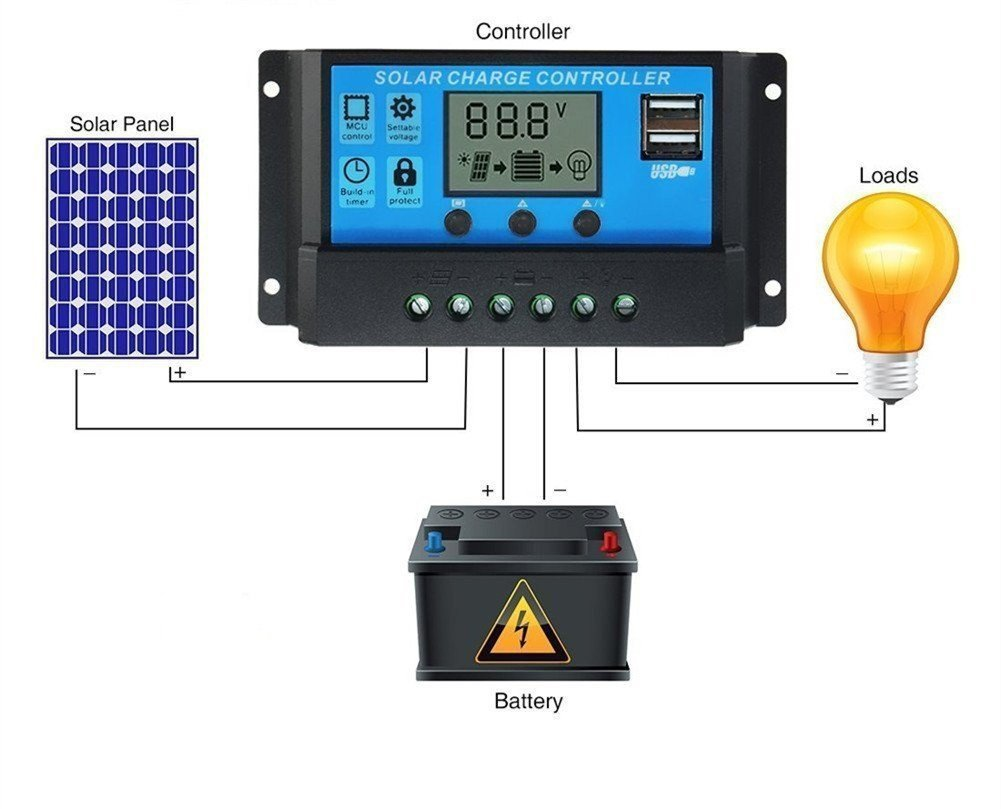 Buy Chinese Plastic Digital Solar Charge Controller 12v 24v 10 A Circuit With Dual Usb Charging Ports Small Blue Online At Low Prices In India