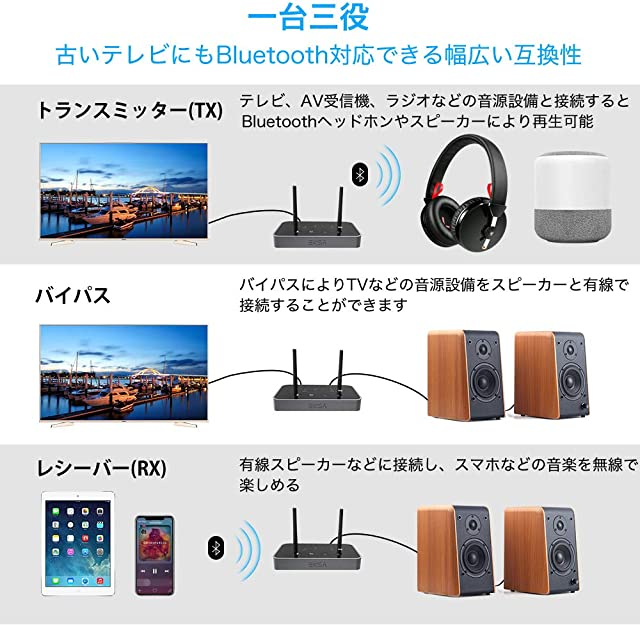 Bluetooth トランスミッター レシーバー 一台三役 Bluetooth5.0 Aptx-HD Aptx-ll Bypass ボリューム調節 送信機 受信機 2台デバイス接続 AUX RCA 光デジタル ET04