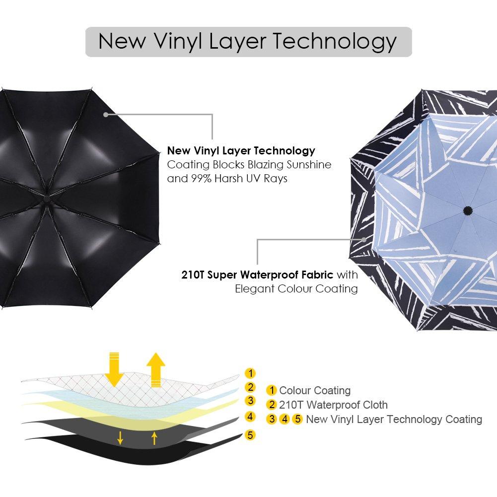 Tradeone Sombrilla Paraguas Plegable Compacto para el Sol & Lluvia 99% de Protección UV con Revestimiento Anti-UV Negro, UPF50+,Secado rápido A prueba de ...
