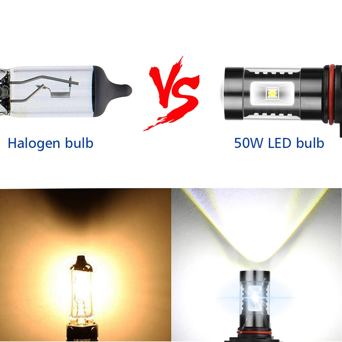 H10 Led Fog Light Bulb,Rigidhorse 9140 9040 9045 9145 Cree Chips 60W 12V 6500K 2000 Lumens Xenon White Extremely Super Bright Fog Lamp Replacement