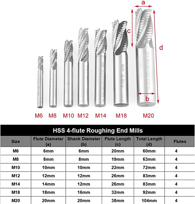 JERRAY@ Cutting Tools Solid Carbide roughing End Mills HRC45 with Tialn Coated 4 Flutes 20mm Length of Cut 8mm Diameter 60MM Overall Length /… 8mm Shank
