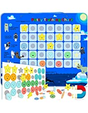 PutskA Potty-Training-Magnetic-Reward-Chart for Toddlers - Potty Chart with Multicolored Emoji & Star Stickers – Motivational Toilet Training for Boys & Girls