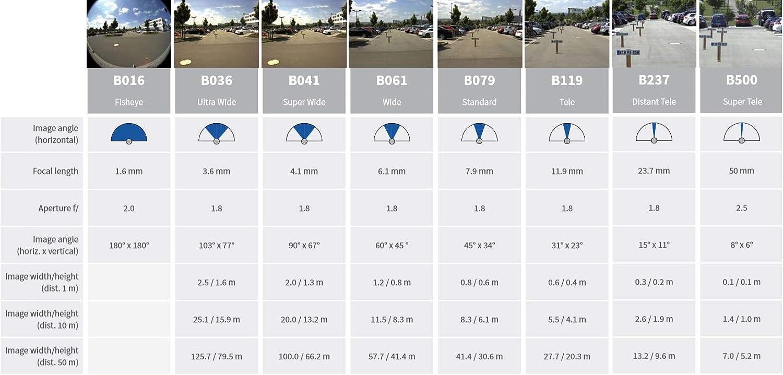 B079 Day Incl MOBOTIX MX-O-SDA-S-6D079 Sensor Module D16//D15 6MP