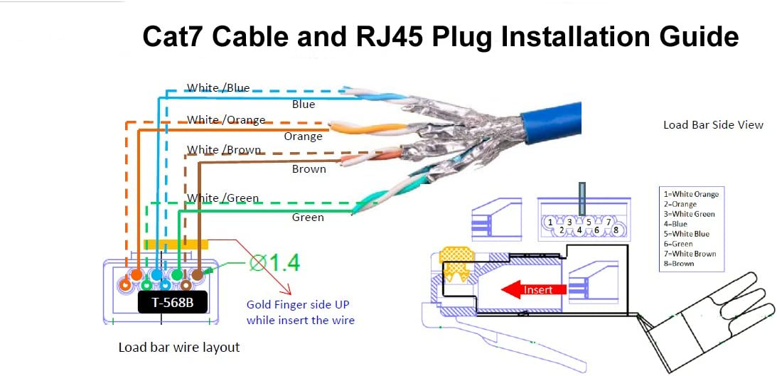 [DIAGRAM_4PO]  Amazon.com: Sunnytech CAT7 AWG23 1200MHz 500ft S-FTP Bulk Cable, AWG 23/1,  Solid, 10GBase-T Data (w/20 cat7 Plug Free): Computers & Accessories | Cat 7 Wiring Diagram |  | Amazon.com