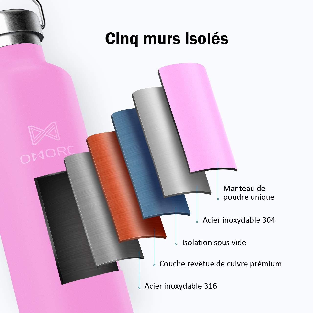 OMORC Bouteille deau Isol/ée par Vide dair en Acier Inoxydable 600ML//1000ML Anti-Condensation,Bouteille Isotherme R/éutilisable sans BPA Conserver Froid 28H et Chaud14H,2 Bouchons Interchangeables