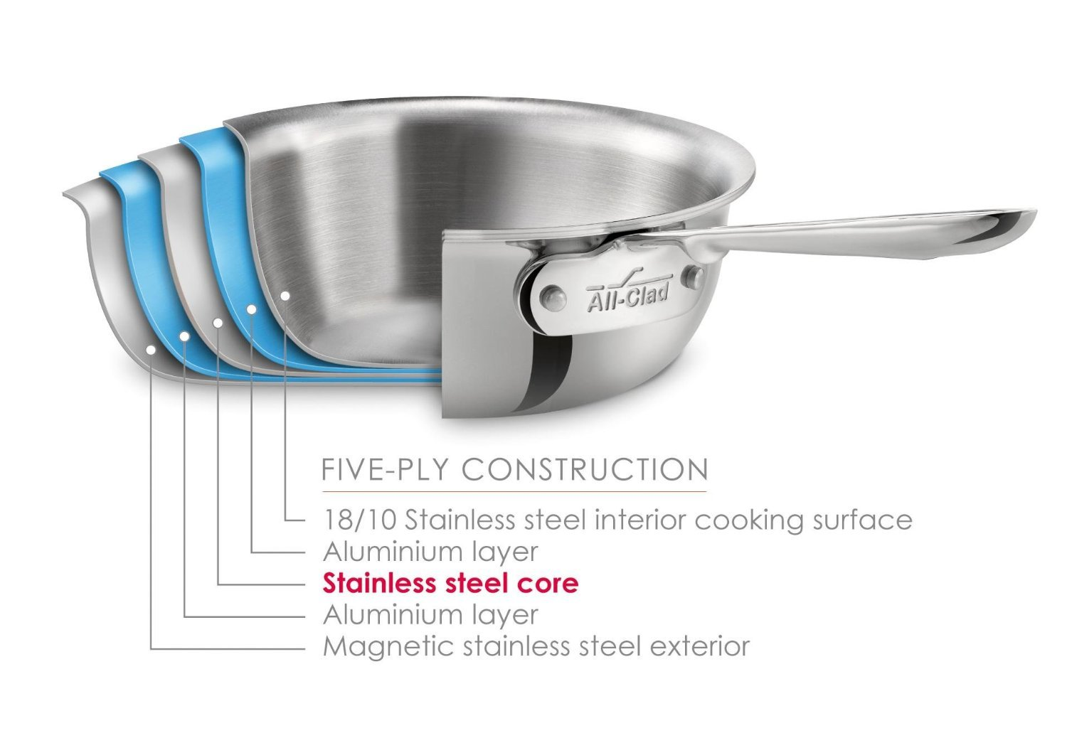 All-Clad BD005714 D5 Brushed 18/10 Stainless Steel 5-Ply Bonded Dishwasher Safe Cookware Set, 14-Piece, Silver by All-Clad (Image #2)