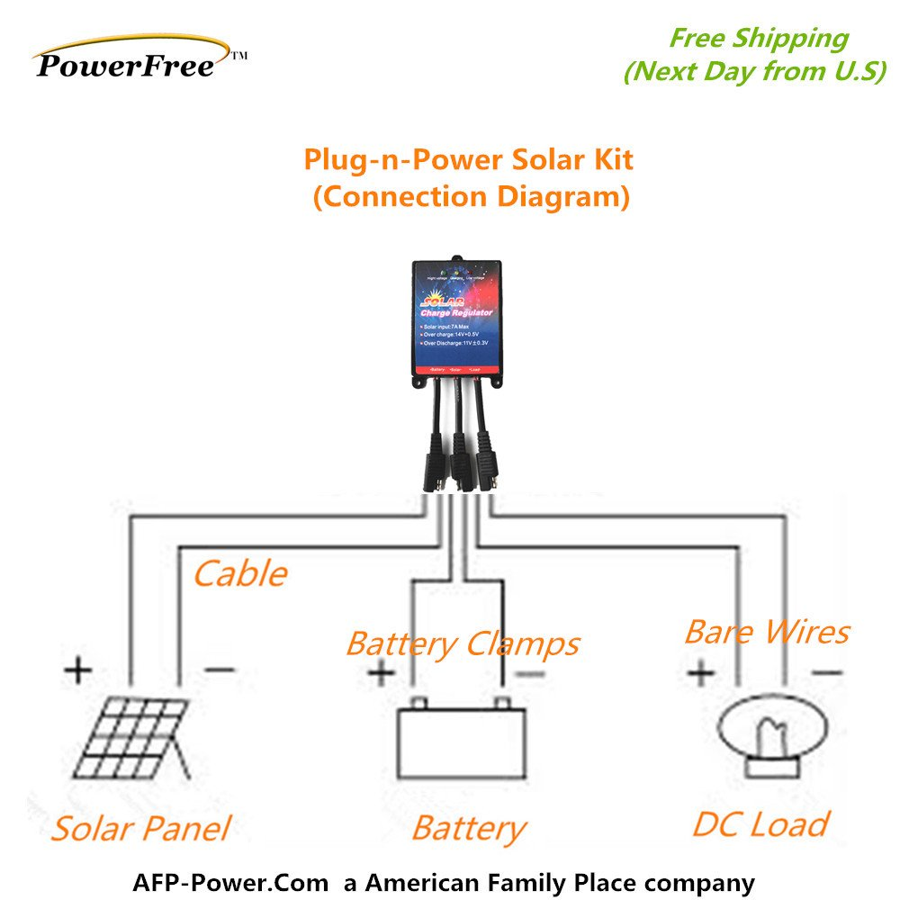 Plug N Power Superblack 30w Solar Panel Charging Kit Wiring Diagram For Multiple Panels 12v Off Grid Battery Next Day Free Shipping From Us Garden Outdoor