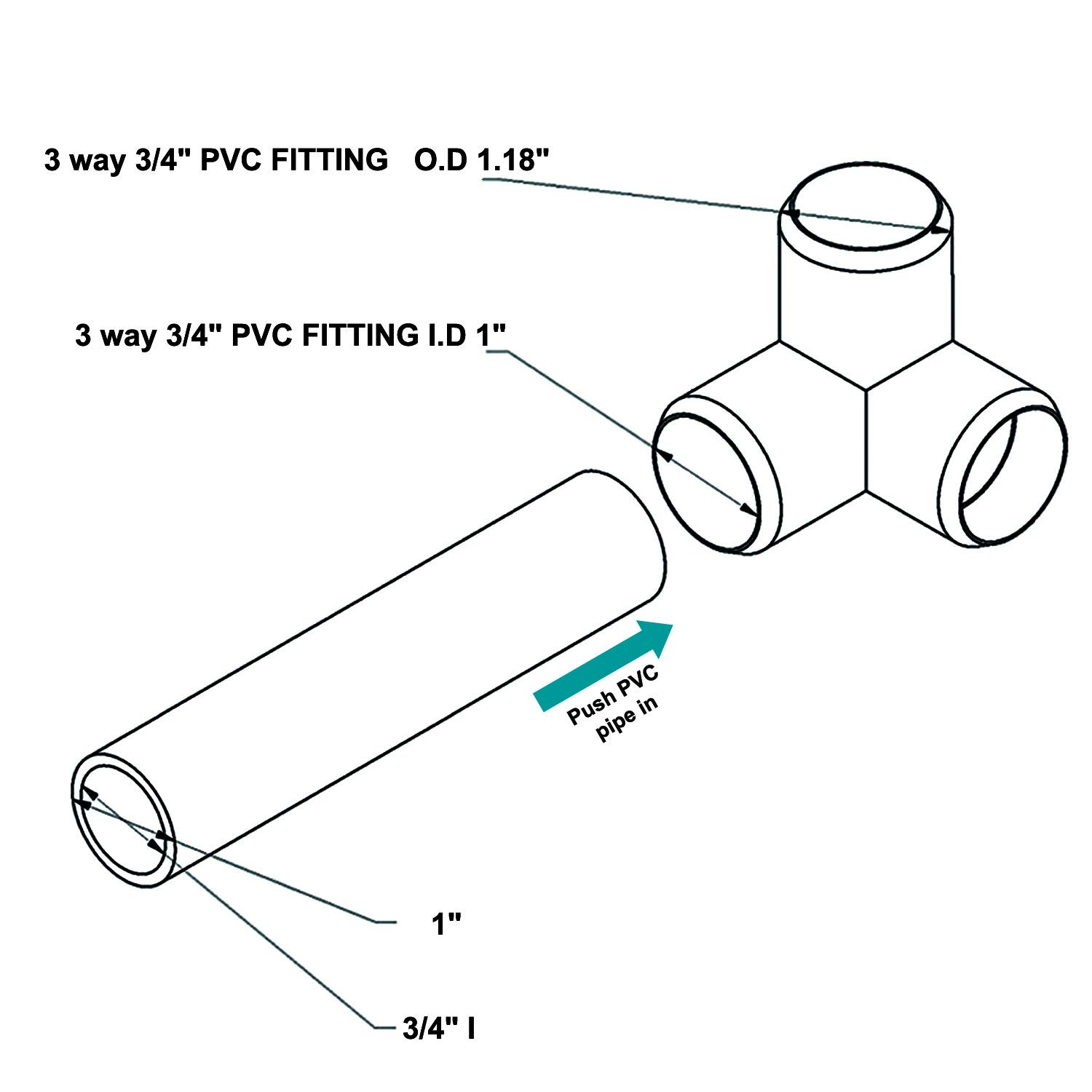 1 Inch, 5-Way Elbow Homend PVC Elbow Corner Side Outlet Tee Fitting Build Heavy Duty PVC Furniture PVC Elbow Fittings Furniture Grade Pack of 10 White