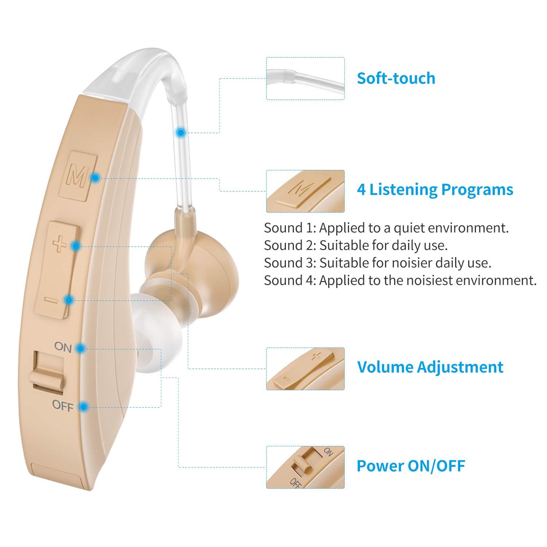 Digital Hearing Amplifier Aid