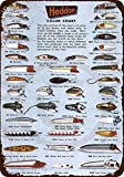 Heddon Fishing Lures Color Chart Vintage Look Reproduction Sign 8 x 12
