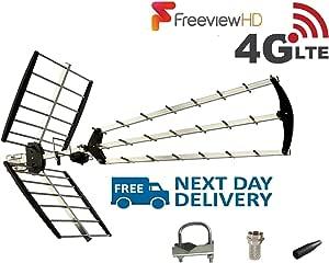 Loft & Outdoor - Antena para TV Digital (70 Elementos): Amazon.es: Electrónica