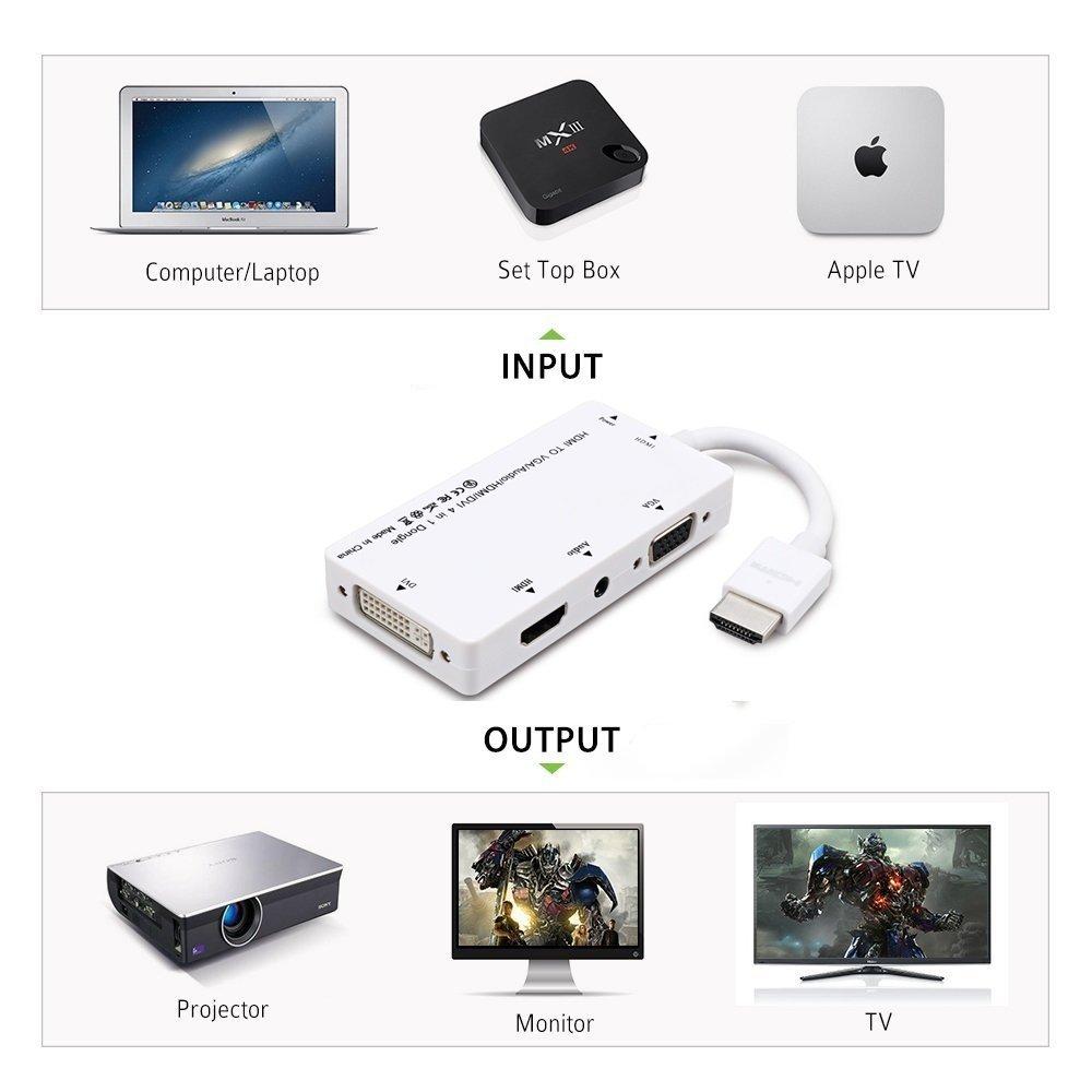 Cableecon Multiport 4-in-1 HDMI//DVI//VGA-Adapterkabel mit Audio-Ausgangs-Konverter Wei/ß