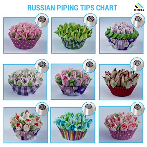 russian tips guide