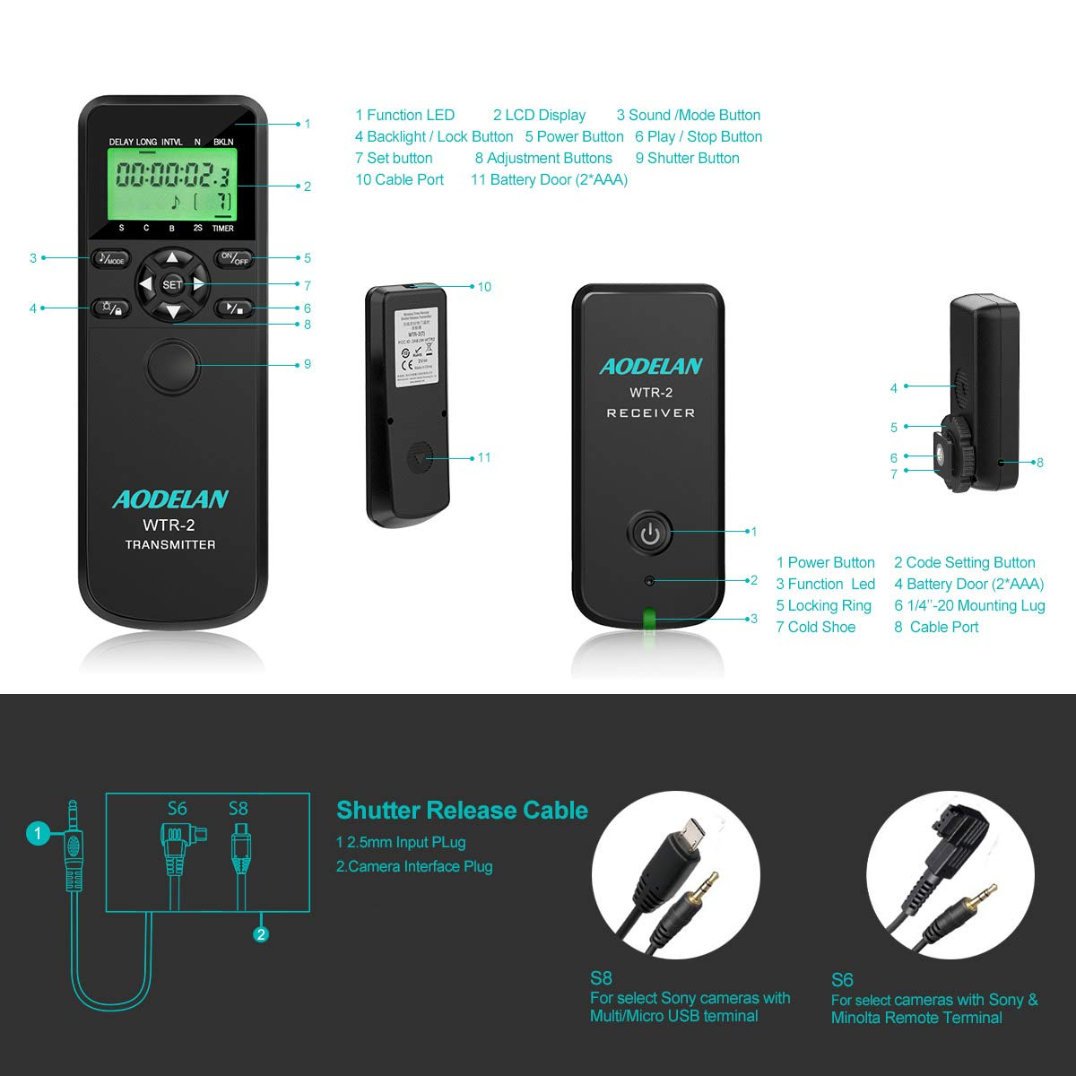6D II 5D IV 6D Camera Remote Wireless Shutter Release Intervalometer with LCD for Canon EOS RP SX70 HS; for Fujifilm GFX 50R Rebel T6 T7i SL2 5D T7 X-T3; for Olympus OM-D E-M1 Mark II