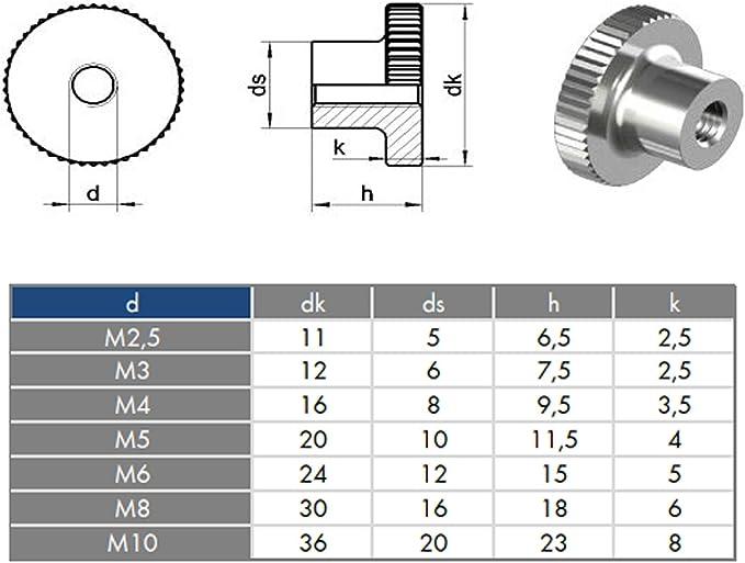 SDS Plus 160 mm 4 Schneiden Bohrkrone Dosenbohrer SDS Plus 30-160 mm Durchmesser komplett f/ür Bohrhammer 30 mm