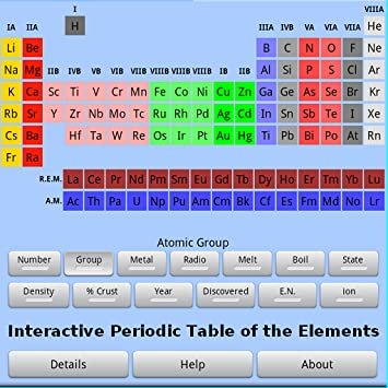 Amazon Interactive Periodic Table Of Elements Appstore For Android