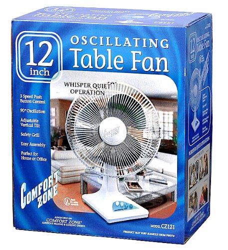Comfort Zone Box Fan : Comfort zone cz quot oscillating fan white new ebay