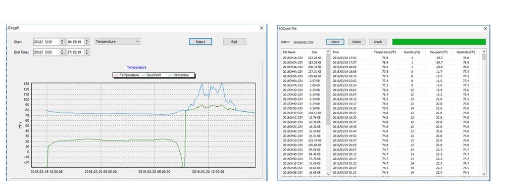 Funk Thermometer Froggit DL5000 Wetter Datenlogger  inkl 5 Funksensoren