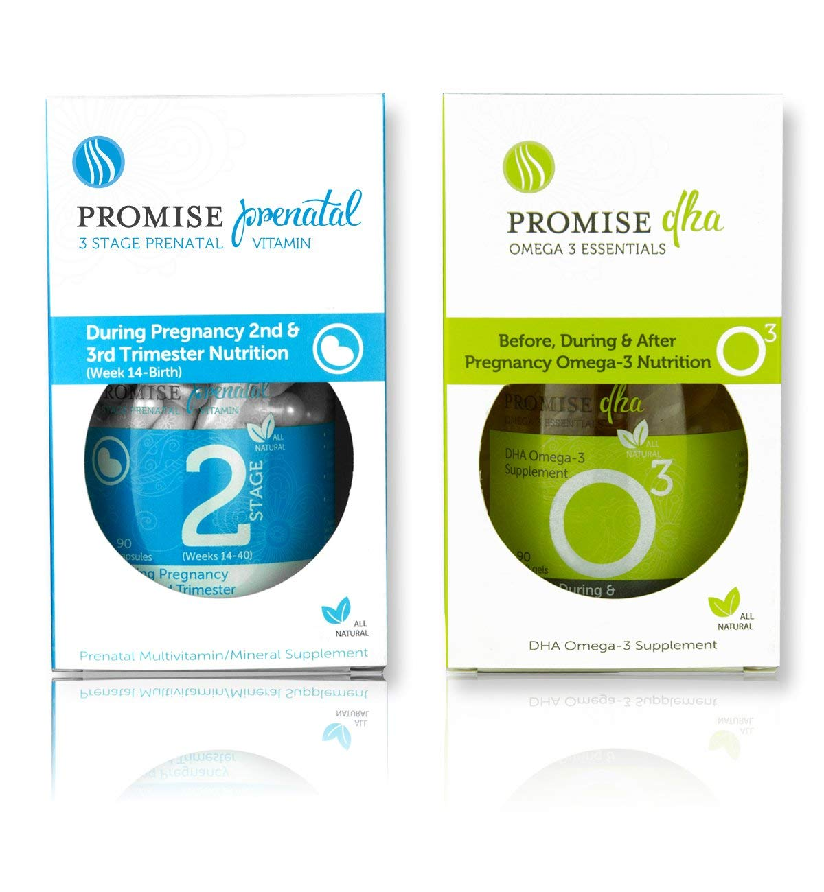 Second Trimester Prenatal Vitamins Stage 2 and DHA for Weeks 14-27 30 Count Organic, Non-GMO Pregnancy Nutrition – Once a Day- Free Shipping