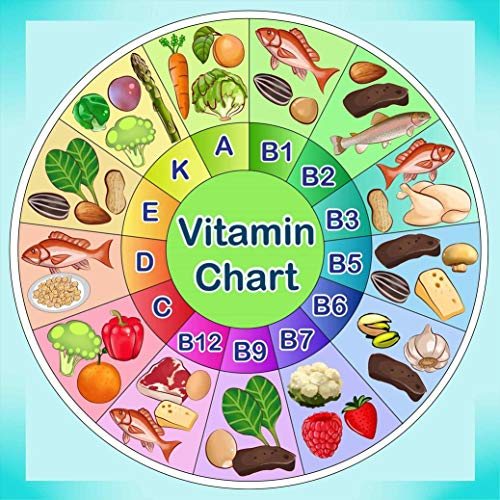 "Healthy Nutritious Food Vitamin Chart Poster 13"" x 13"""