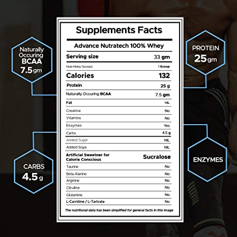 Amazon.com: Advance nutratech 100% Proteína WHEY Isolate ...