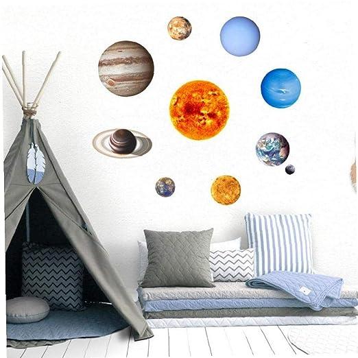 Angoter 10 PCS Planetas del Sistema Solar Luminoso Etiqueta de la ...