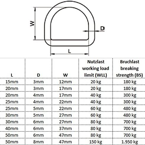 V4A HEAVYTOOL D-Ring 15mm x 3mm saldato in Acciaio Inossidabile AISI 316 10 pz