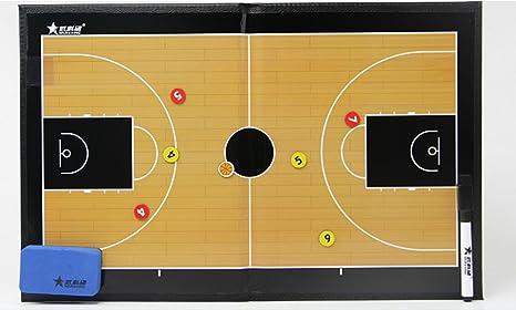 Juegos de tácticas de baloncesto salud baloncesto entrenador de la ...