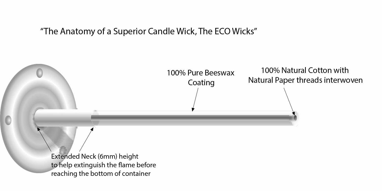 Candlewic 9'' ECO Wicks (Medium)