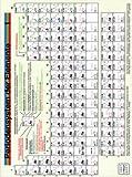 Periodensystem der Elemente, Fluck, Ekkehard and Heumann, Klaus G., 3527316078