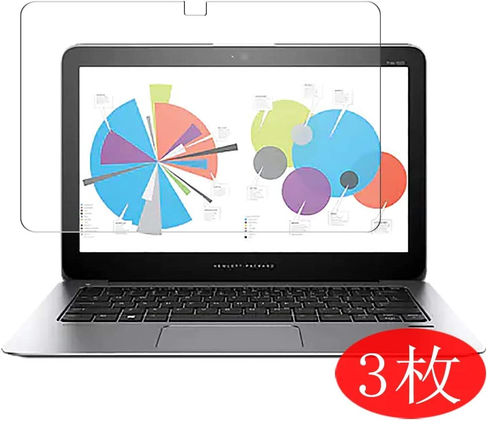 """【3 Pack】 Synvy Screen Protector for HP EliteBook Folio 1020 G1 12.5"""" TPU Flexible HD Film Protective Protectors [Not Tempered Glass]"""