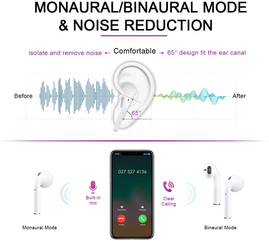 built-in microphone with 3000mAh charging box Compatible with iPhone XR X 8 8p 7 7P 6 6P,Samsung Galaxy S9 /& Android Airpods Bluetooth headset V5.0 with 3D stereo wireless headset 30H playback time
