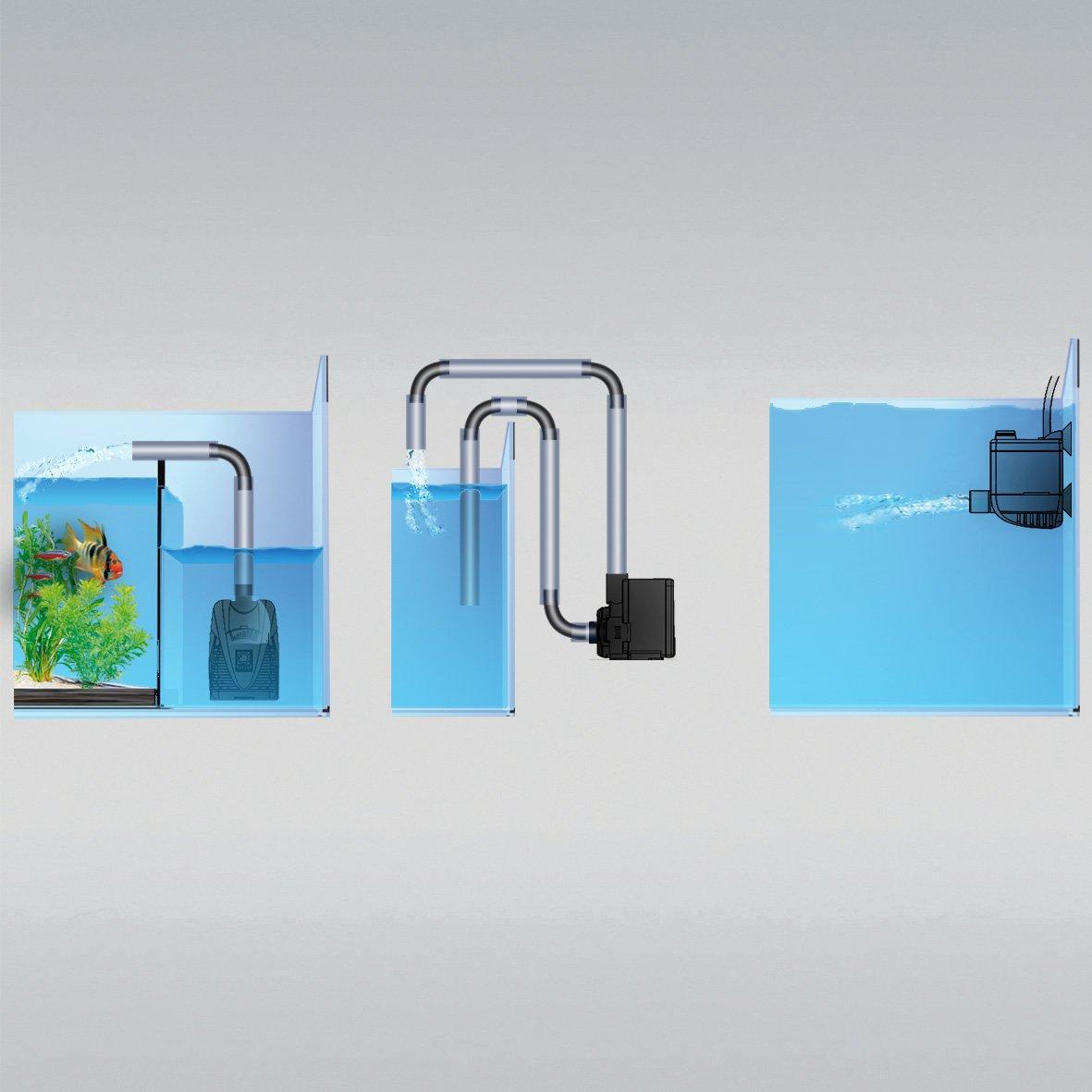 JBL pump for circulating water in aquariums and aquaterraries ...