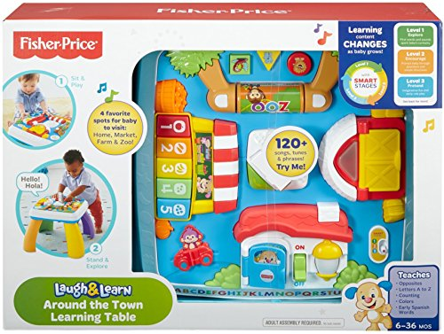 Fisher-Price Laugh & Learn Around The Town Learning Table by Fisher-Price (Image #4)