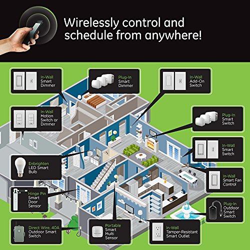 GE Z Wave Plus Wireless Fan Speed Control Switch Deals