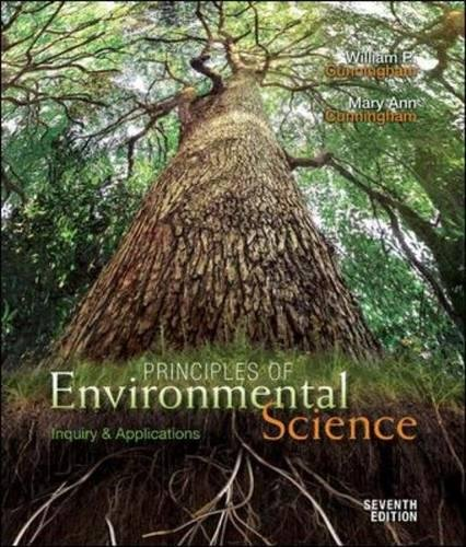 principles of environmental science Ecological concepts, principles and applications to conservation , school of resource and environmental management and make science based decisions.