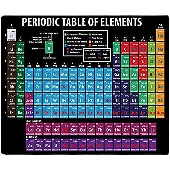 Amazon periodic table of chemical elements fleece blanket 58x cafepress periodic table soft fleece throw blanket 50x60 stadium blanket urtaz Choice Image