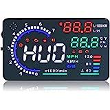 ニコマク NikoMaku HUD ヘッドアップディスプレイ A8 OBD2 大画面 カラフル 日本語説明書 車載スピードメーター ハイブリッド車対応 時速をフロントガラスに 過速度警告搭載