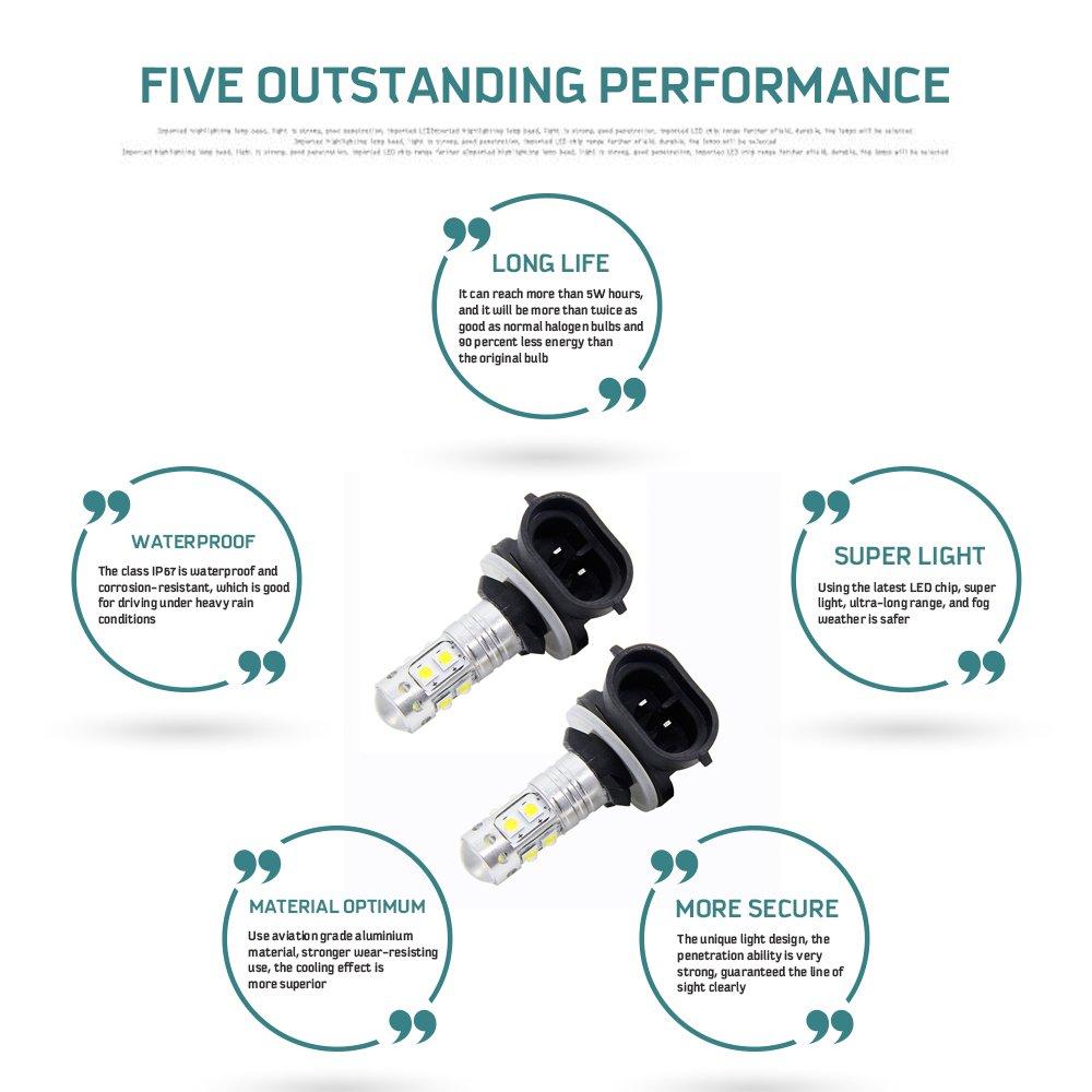 881 Headlight,LED Headlights Bulbs 50W Head Lamps for Polaris Sportsman Ranger RZR H-11 1993-2016