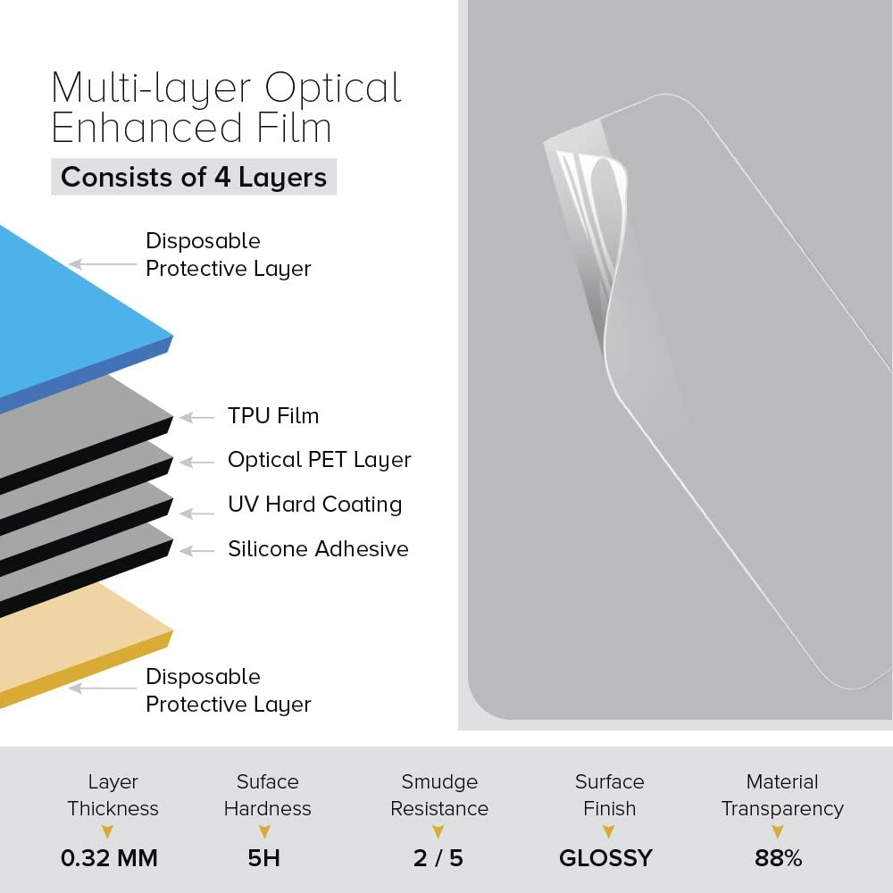 Celicious Privacy 2-Way Anti-Spy Filter Screen Protector Film Compatible with LG Aristo
