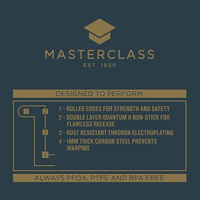 Master Class Madeleine Pan Non-Stick 12 Hole 40cm x 20cm