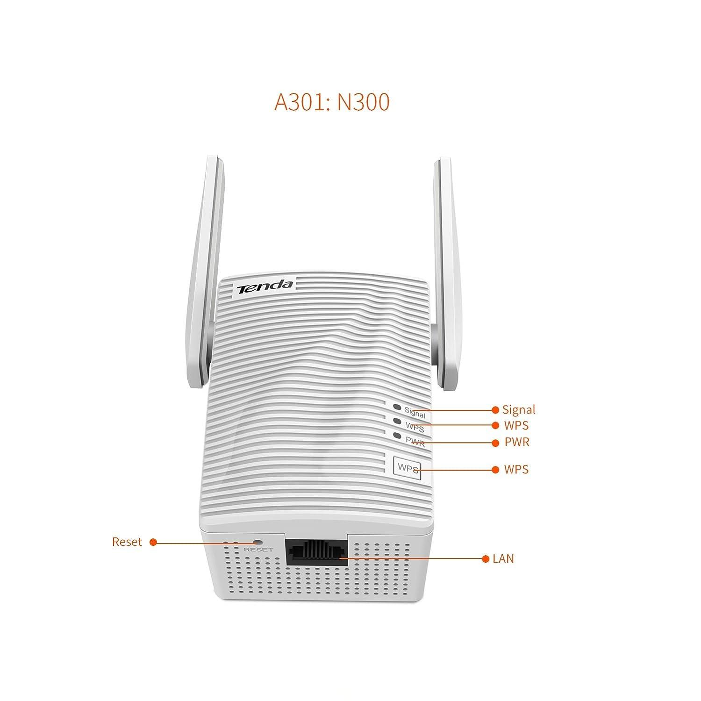 Tenda A301 Repetidor Extensor de WiFi (300Mbps, mas de 120 Metros, Puertos Megabit, Velocidad de Datos rápida, Modo Ap y Modo repetidor): Amazon.es: ...