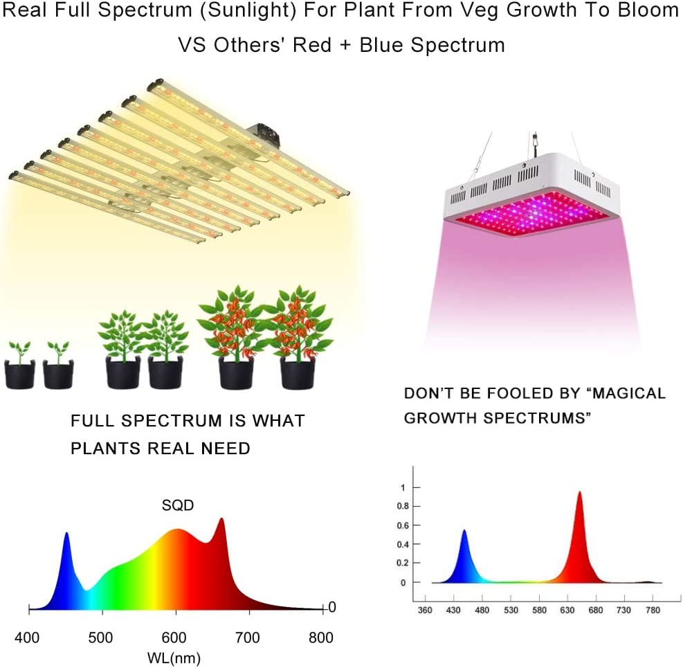 Advanced Platinum Series P600 600w 12-band LED Grow Light – DUAL VEG FLOWER FULL SPECTRUM