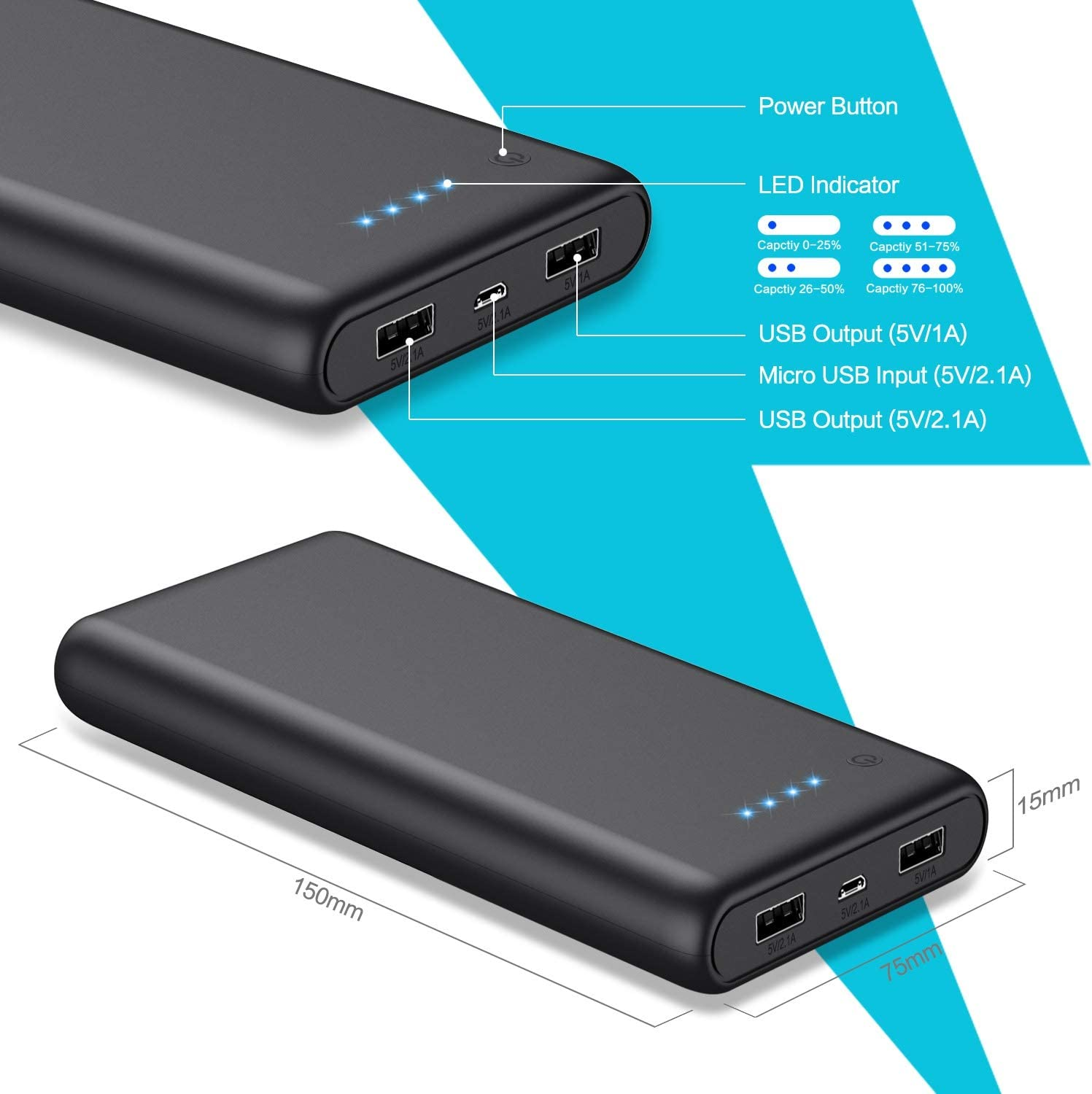 Samsung Galaxy Dual USB Outputs Portable Charger 24800mAh Power Bank with Smart LED Status External Battery Pack Portable Phone Charger for iPhone Tablet and More Black